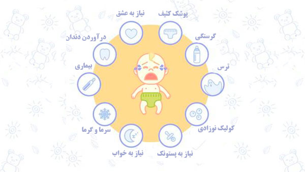 دلایل گریه نوزادان