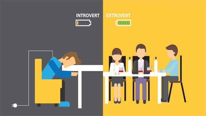 علائم درونگرایی